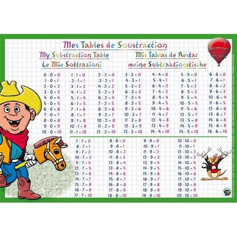tables de soustraction la rentree des classes