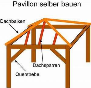 Dach Selber Bauen : einen gartenpavillon selber bauen mit walmdach ~ Yasmunasinghe.com Haus und Dekorationen
