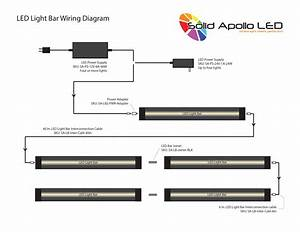 Warm White Led Bar 12in