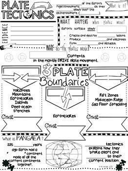 plate tectonics doodle notes  kates classroom cafe tpt