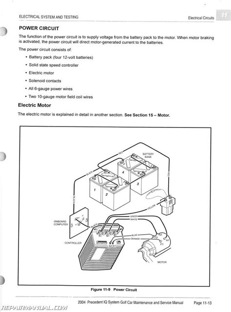 Club Car Manual Wire Diagram by 2004 Club Car Precedent Iq System Electric Vehicle