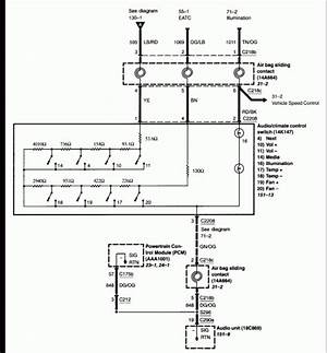 2010 Ford F150 Radio Wiring Diagram Michel Lejoyeux Karin Gillespie 41478 Enotecaombrerosse It