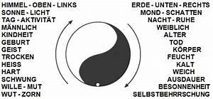 Bedeutung Yin Und Yang : yin yang impuls management ~ Frokenaadalensverden.com Haus und Dekorationen