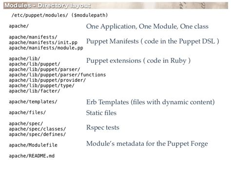 Puppet Erb Template by Developing It Infrastructures With Puppet