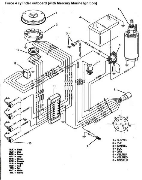 1989 Mercury Wiring Diagram by 50 Hp Mercury Outboard Wiring Diagram Collection