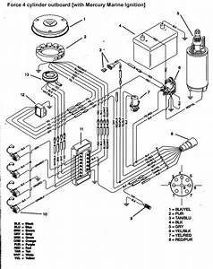 Diagram  1976 50 Hp Mercury Wiring Diagram Full Version Hd Quality Wiring Diagram