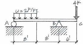 solved construct the load shear and moment diagrams for With problem 418 shear and moment diagrams strength of materials review