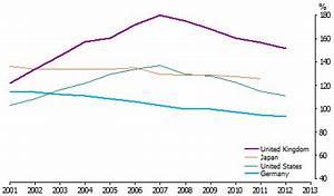4102.0 - Australian Social Trends, 2014