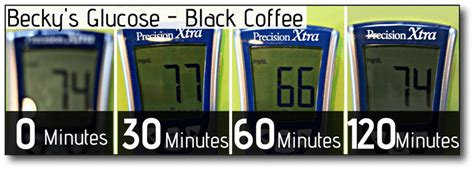 With certain blood tests, you may be instructed to fast for up to eight hours before your appointment. Coffee Experiment! What Can I Put In My Coffee When ...
