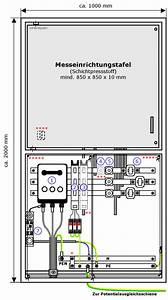 Schaltplan Sicherungskasten Hausanschluss : ooe netz o gmbh 3 2 2 bestehende wandlermessung in altanlagen ~ Watch28wear.com Haus und Dekorationen