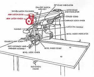 Dewalt Radial Arm Saw Parts Diagram