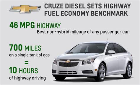 Chevy Cruze Diesel Bests Jetta Tdi With 46 Mpg » Autoguide