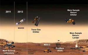 Planetary Exploration 2013-2022: Scientists are ready ...