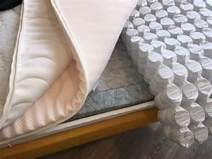 Beste Getestete Matratze : die wohl beste von ihnen getestete matratze dormito ~ Watch28wear.com Haus und Dekorationen