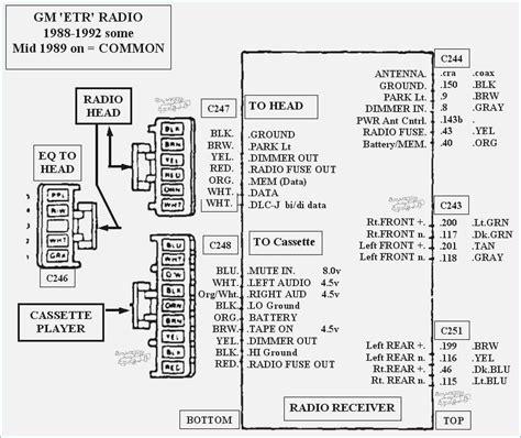 2007 gmc stereo wiring diagram wiring diagram