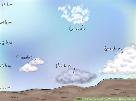 what kind of clouds usually form in a cold front how to forecast the weather using clouds 8 steps with