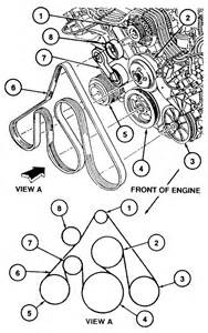Solved Serpentine Belt Routing Diagram For Ford Fixya