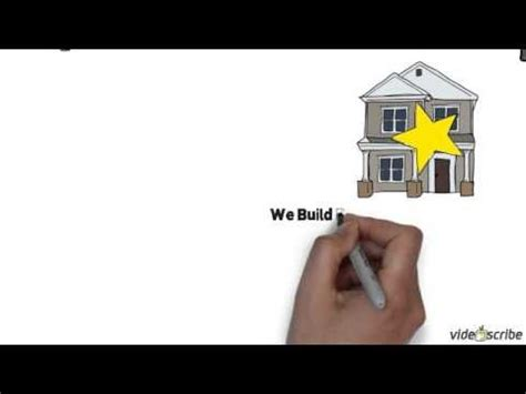 marketing plan  selling  home  highland