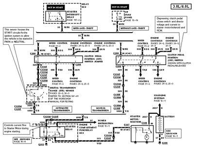 1986 Ford Ranger Starter Wiring Diagram by Starter Wiring Diagram Ford Ranger Questions Answers