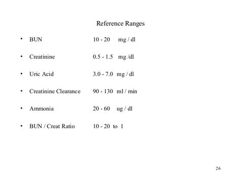 reference range for creatinine non protein nitrogen