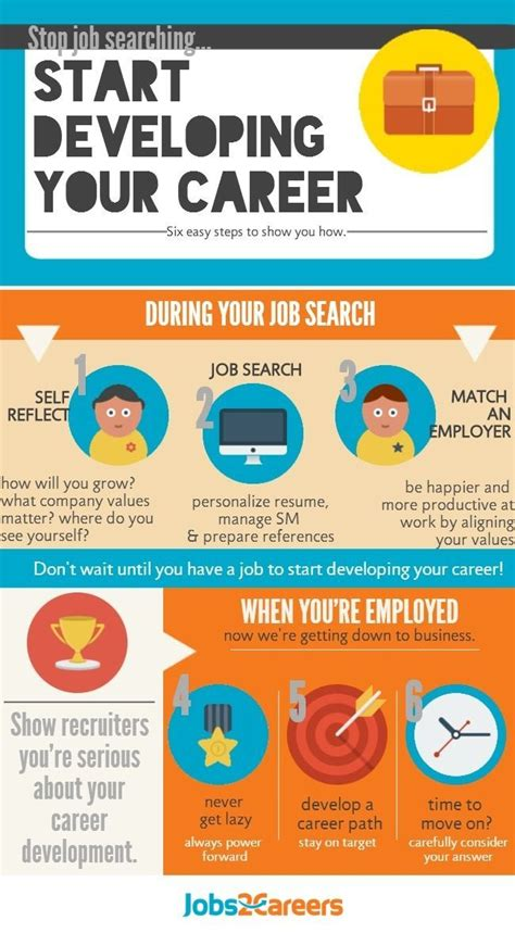career tips  tipsographiccom career infographic