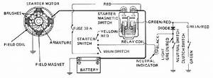 Bmw Motorcycle Starter Wiring Diagram