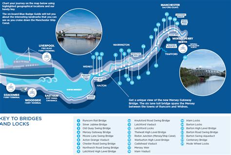 Ship Route by Ship Canal Map