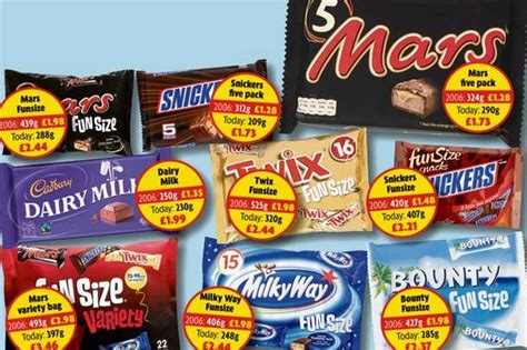 Cost Of Bar by Multi Packs Of Chocolate Bars Shrink While Prices Soar