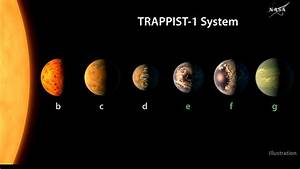 NASA Announces Discovery Of 7 Earth-Sized Planets Outside ...
