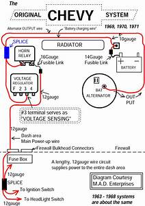 1984 Chevy 350 Small Block Ignition Wiring Diagrams : 6 best images of chevrolet 350 engine diagram chevy 350 ~ A.2002-acura-tl-radio.info Haus und Dekorationen