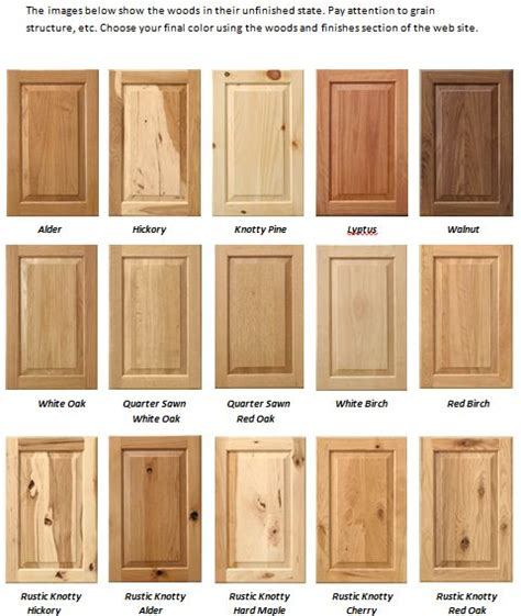 types of wood cabinets for kitchen helpful wood species chart show tell display 9510