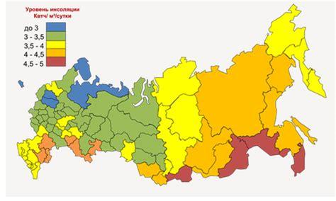 Особенности развития электроэнергетики в России