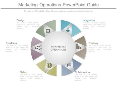 marketing operations powerpoint guide powerpoint