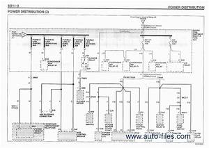 Hyundai Coupe 2002  Repair Manuals Download  Wiring
