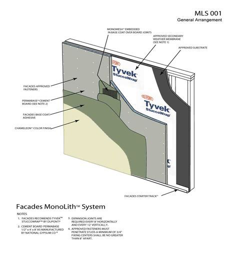 Cement board stucco exterior wall system details and