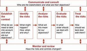 Risk Management  U2013 Overview  U2013 Tmciolek