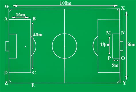 football ground measurement in meter math project