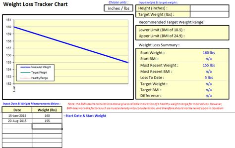 weight loss template weight loss chart template