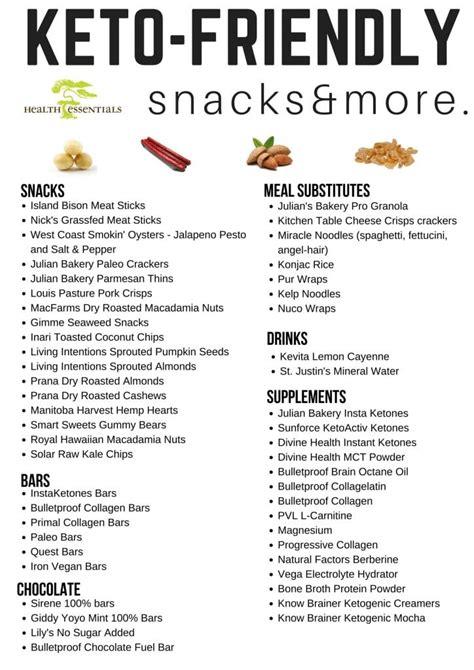 KetoGenic Keto Foods- Health Essentials Victoria BC 2