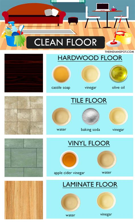 can you use vinegar to clean hardwood floors can you use apple cider vinegar to clean laminate floors gurus floor