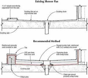 Shower Pan On A Slab JLC Online Slab Repair Shower