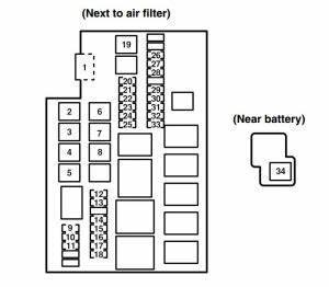 2005 Mazda 3 Fuse Diagram : mazda rx 8 2005 fuse box diagram auto genius ~ A.2002-acura-tl-radio.info Haus und Dekorationen