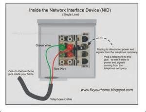 similiar wire telephone wiring diagram keywords telephone phone line wiring diagram on 4 wire telephone jack wiring