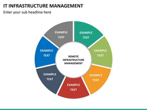 infrastructure management powerpoint template