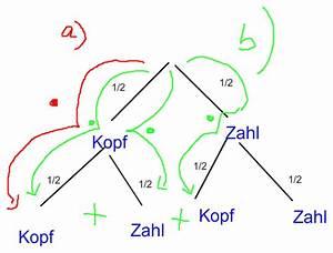 Wahrscheinlichkeit Rechnung : baumdiagramm eine m nze wird 2mal geworfen wie gro ist die wahrscheinlichkeit dass ~ Themetempest.com Abrechnung
