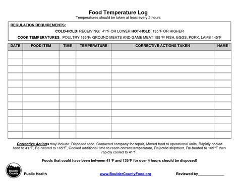 Temperature Chart Template Food Temperature Log