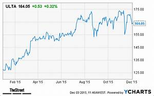 Kroger Org Chart Jim Cramer 39 S 38 39 Anointed 39 Stocks To Add To Your 2016