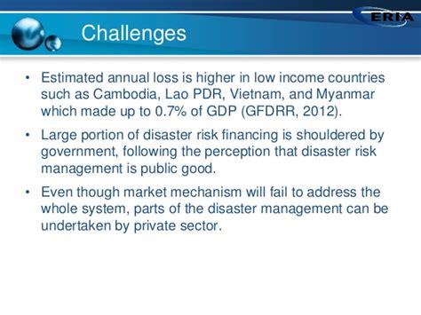 Disaster Management In Asean