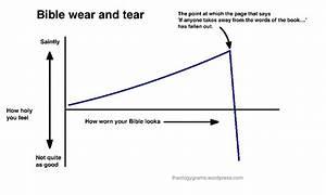Theologygrams