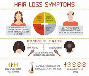 Hair Loss Symptoms In Men And Women Buckhead Hair